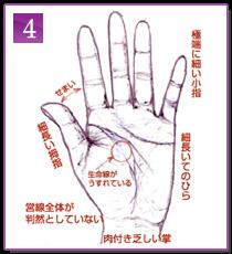 手相観察の実際的方法4