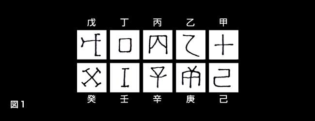十干十二支(図1)