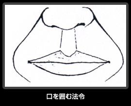口を囲む法令